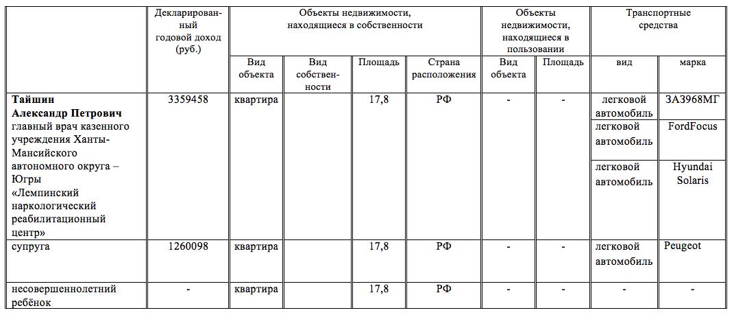 dohod_2015